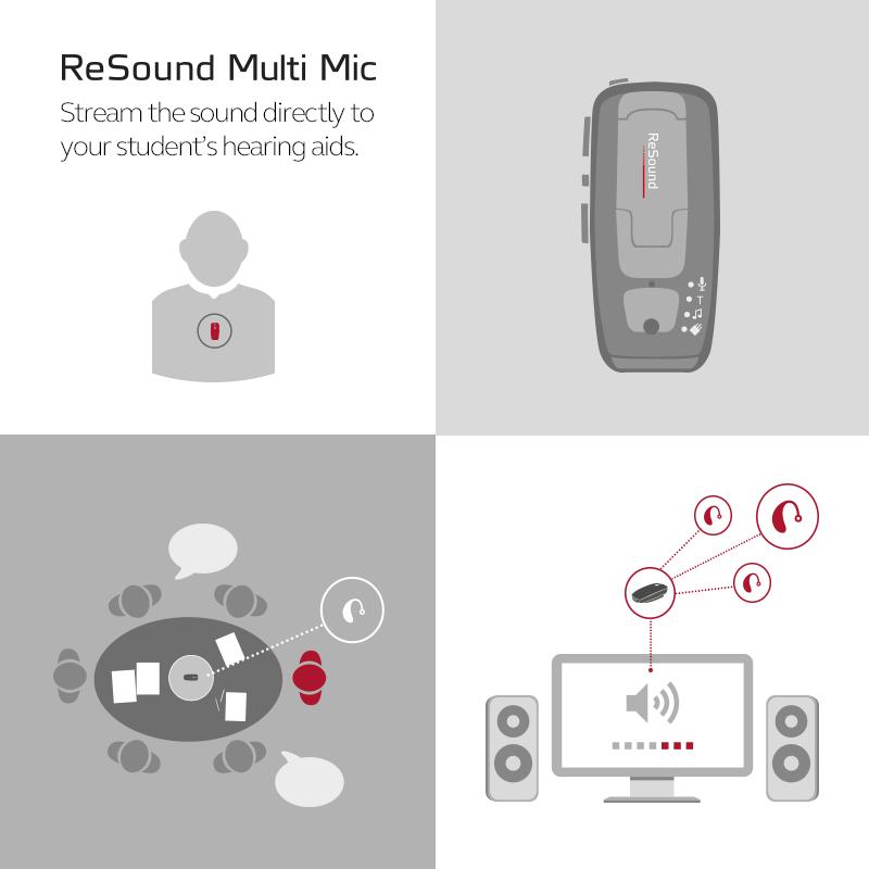 ReSound Multimikrofons